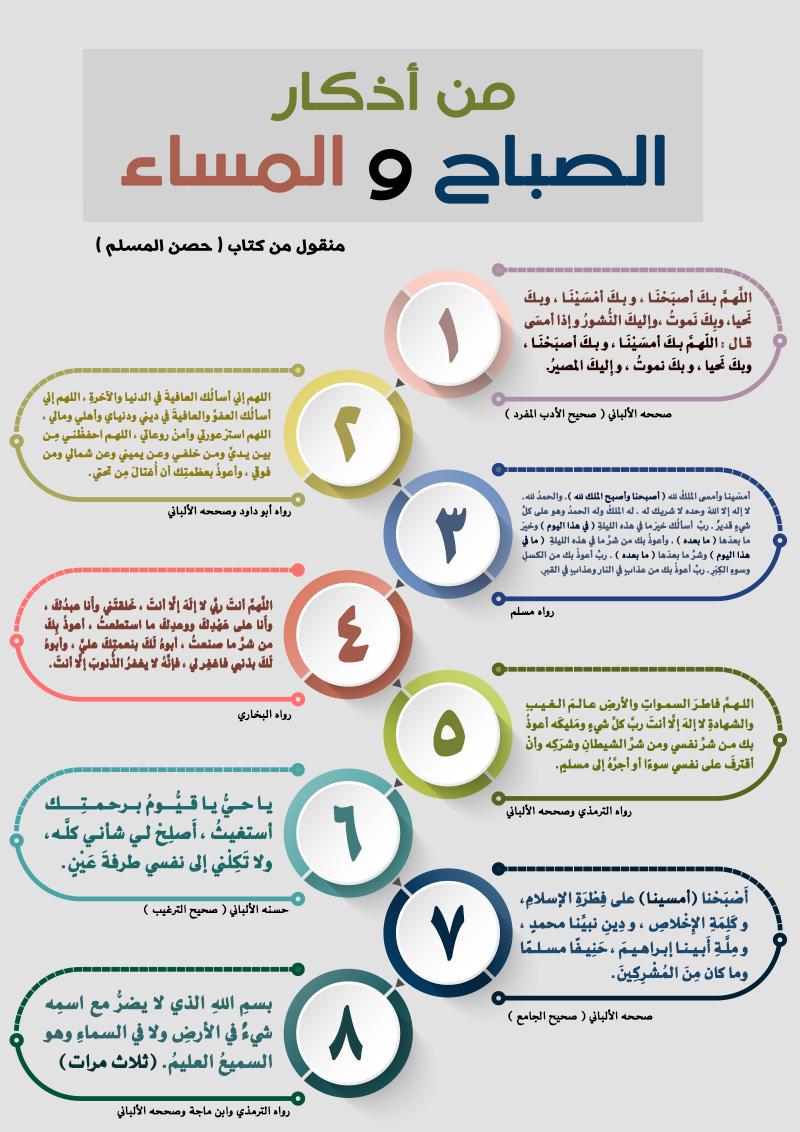 https://www.albetaqa.site/images/law7at/m/azkarsba7wmsaa.jpg