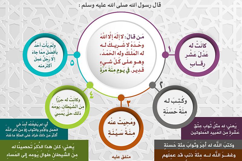 https://www.albetaqa.site/images/law7at/m/laelahellaALLAH.jpg